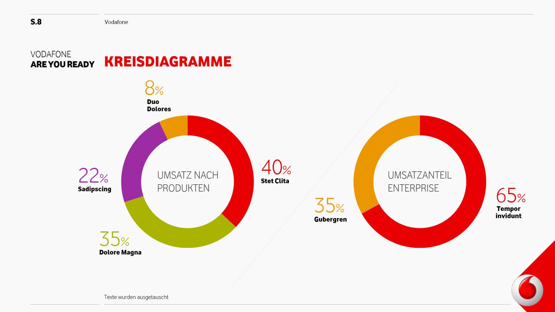 powerpoint-presentation for vodafone | inscale, Presentation templates
